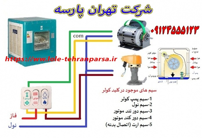 سرویس کولر آبی تهران